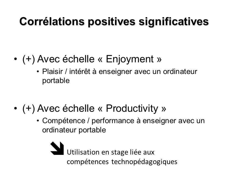 Corrélations positives significatives (+) Avec échelle « Enjoyment » Plaisir / intérêt à enseigner avec un ordinateur portable (+) Avec échelle « Prod
