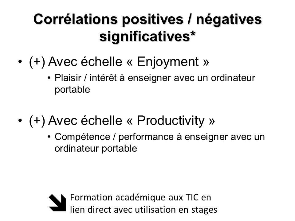Corrélations positives / négatives significatives* (+) Avec échelle « Enjoyment » Plaisir / intérêt à enseigner avec un ordinateur portable (+) Avec é