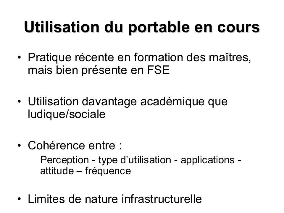 Utilisation du portable en cours Pratique récente en formation des maîtres, mais bien présente en FSE Utilisation davantage académique que ludique/soc