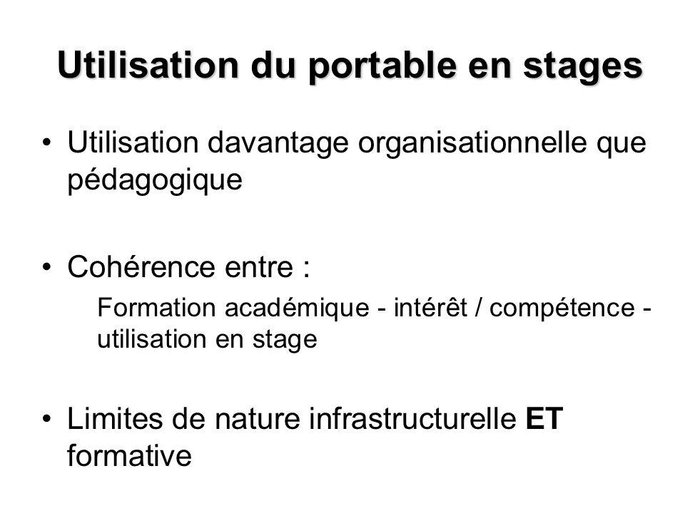 Utilisation du portable en stages Utilisation davantage organisationnelle que pédagogique Cohérence entre : Formation académique - intérêt / compétenc
