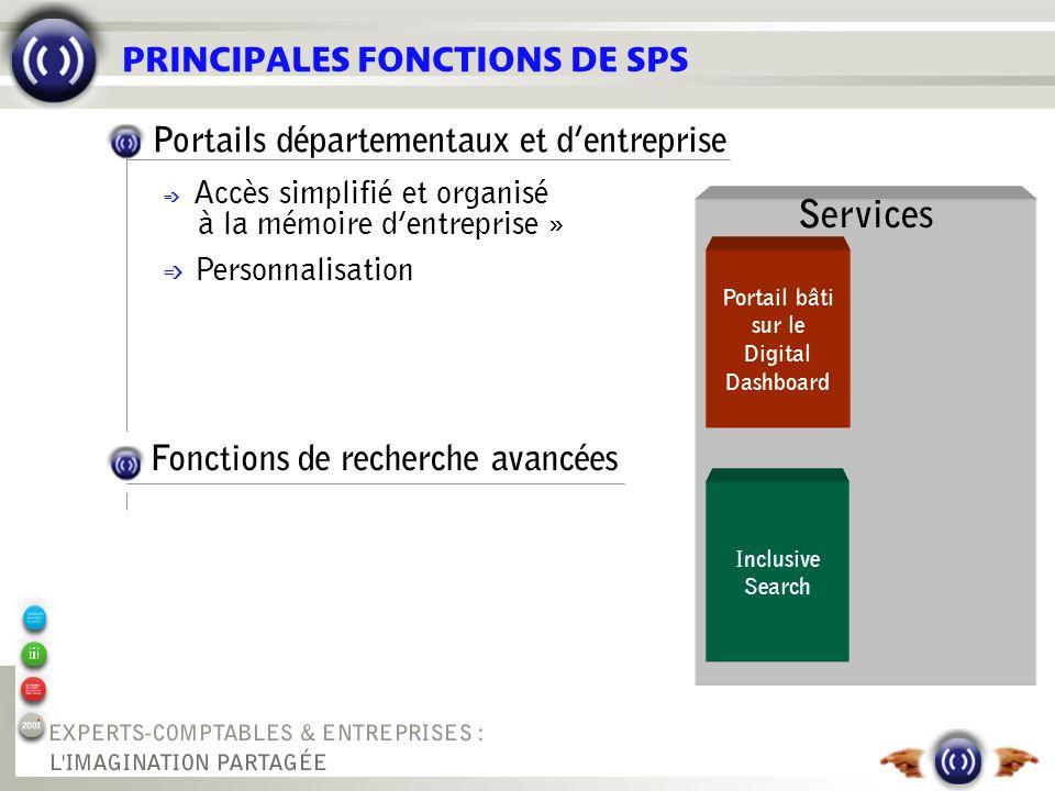 Services Inclusive Search PRINCIPALES FONCTIONS DE SPS Portail bâti sur le Digital Dashboard Portails départementaux et dentreprise é Accès simplifié