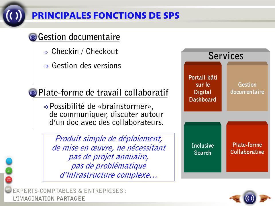 Services Produit simple de déploiement, de mise en œuvre, ne nécessitant pas de projet annuaire, pas de problématique dinfrastructure complexe… Inclus