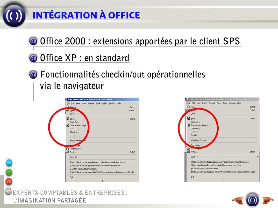 INTÉGRATION À OFFICE Office 2000 : extensions apportées par le client SPS Office XP : en standard Fonctionnalités checkin/out opérationnelles via le n