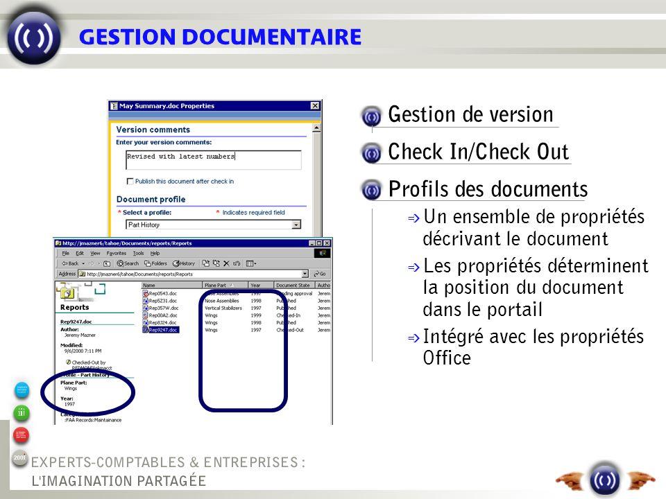 GESTION DOCUMENTAIRE Gestion de version Check In/Check Out Profils des documents é Un ensemble de propriétés décrivant le document é Les propriétés dé
