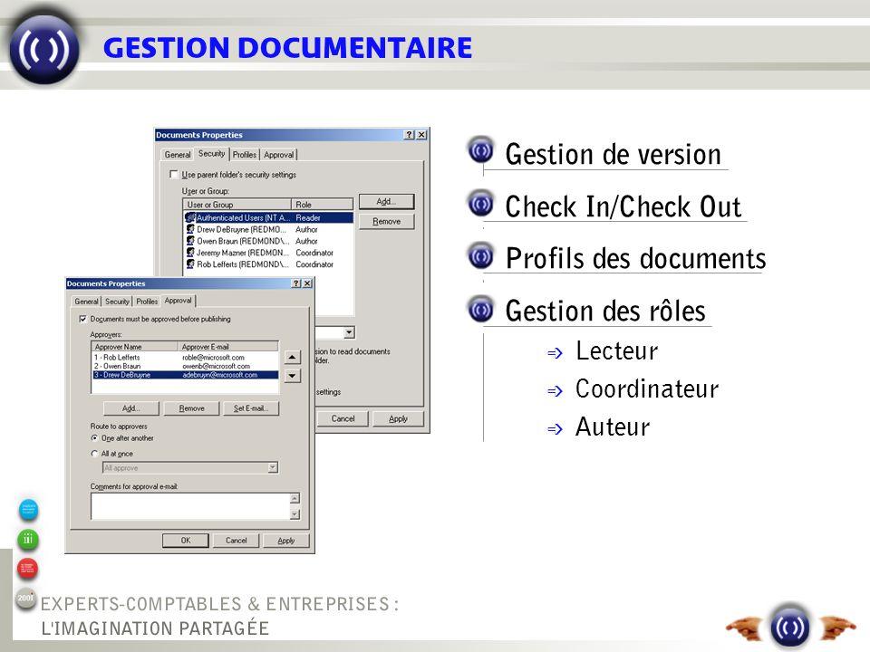 GESTION DOCUMENTAIRE Gestion de version Check In/Check Out Profils des documents Gestion des rôles é Lecteur é Coordinateur é Auteur