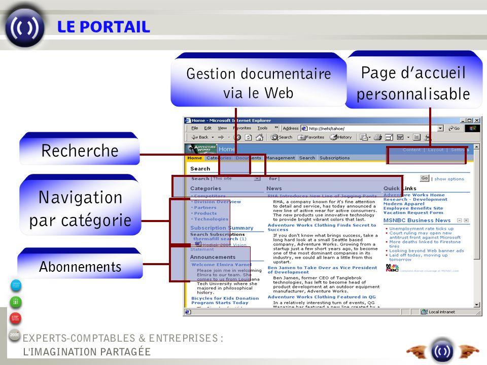 Page daccueil personnalisable LE PORTAIL Abonnements Gestion documentaire via le Web Navigation par catégorie Recherche
