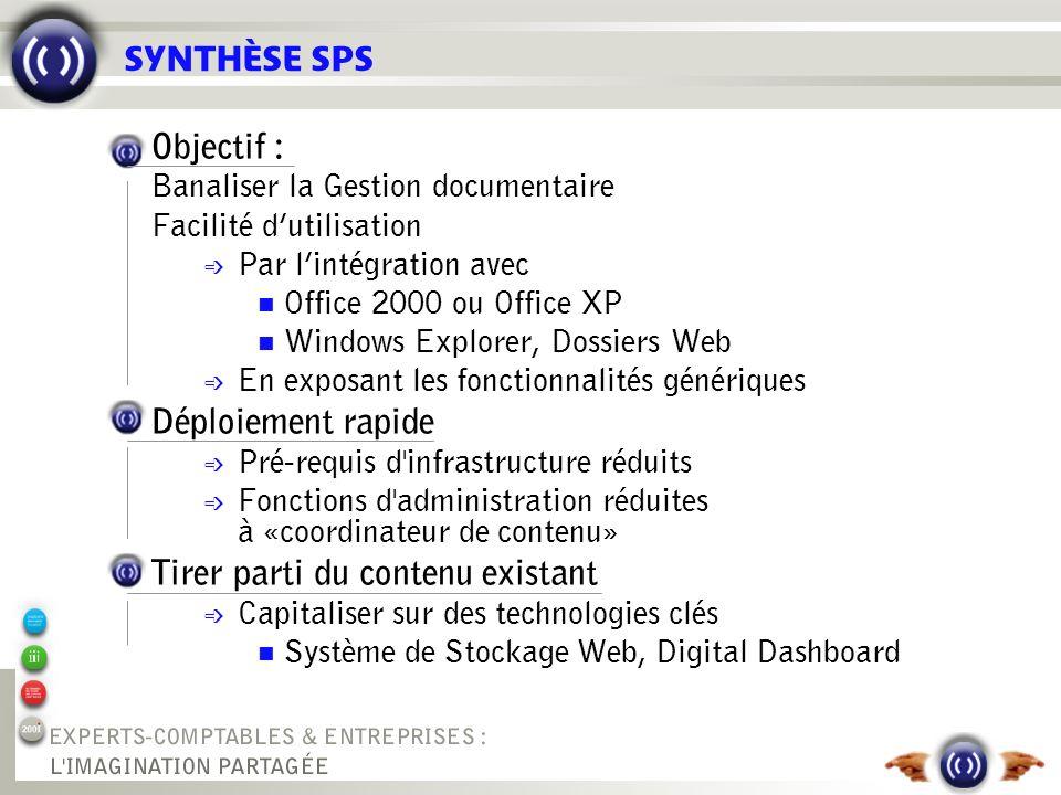 SYNTHÈSE SPS Objectif : Banaliser la Gestion documentaire Facilité dutilisation é Par lintégration avec Office 2000 ou Office XP Windows Explorer, Dos