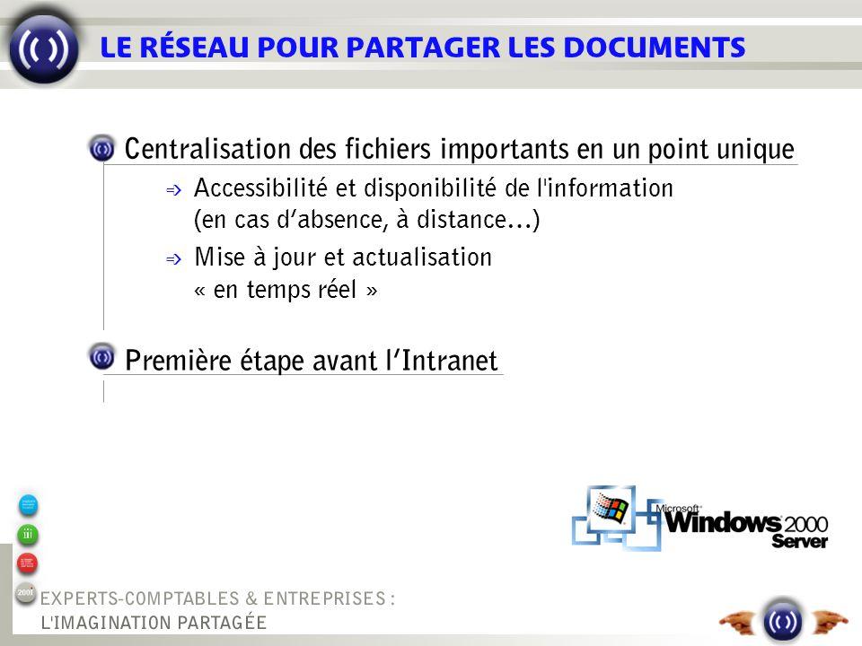 LE RÉSEAU POUR PARTAGER LES DOCUMENTS Centralisation des fichiers importants en un point unique é Accessibilité et disponibilité de l'information (en