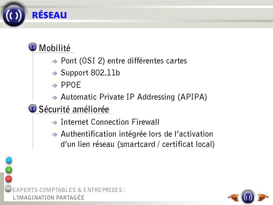 RÉSEAU Mobilité é Pont (OSI 2) entre différentes cartes é Support 802.11b é PPOE é Automatic Private IP Addressing (APIPA) Sécurité améliorée é Intern