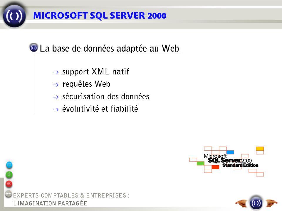 MICROSOFT SQL SERVER 2000 La base de données adaptée au Web é support XML natif é requêtes Web é sécurisation des données é évolutivité et fiabilité