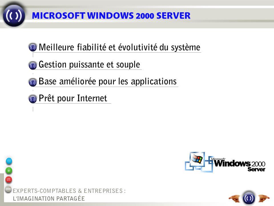 MICROSOFT WINDOWS 2000 SERVER Meilleure fiabilité et évolutivité du système Gestion puissante et souple Base améliorée pour les applications Prêt pour