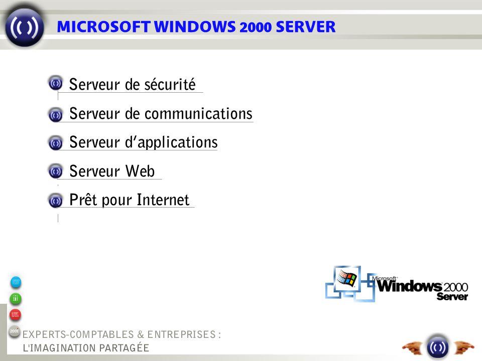 MICROSOFT WINDOWS 2000 SERVER Serveur de sécurité Serveur de communications Serveur dapplications Serveur Web Prêt pour Internet