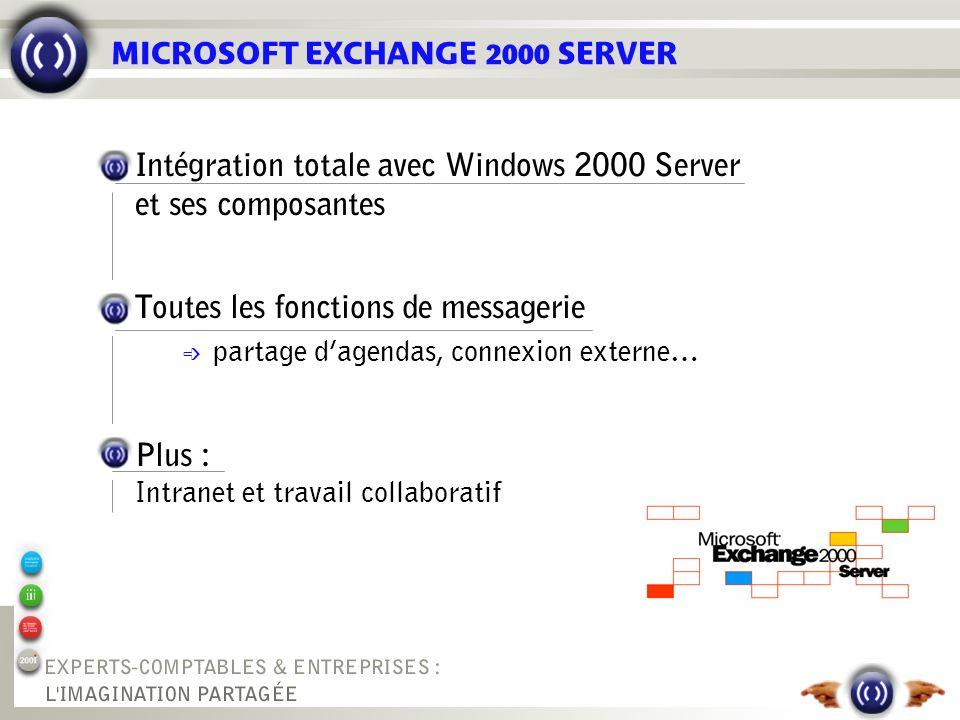 MICROSOFT EXCHANGE 2000 SERVER Intégration totale avec Windows 2000 Server et ses composantes Toutes les fonctions de messagerie é partage dagendas, c
