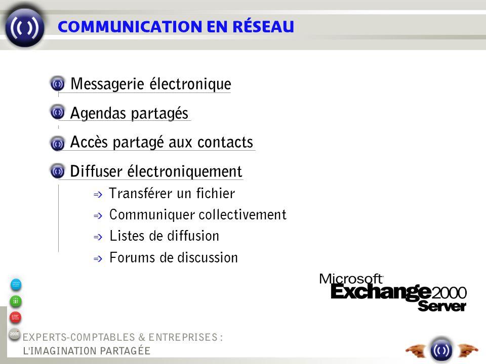 COMMUNICATION EN RÉSEAU Messagerie électronique Agendas partagés Accès partagé aux contacts Diffuser électroniquement é Transférer un fichier é Commun