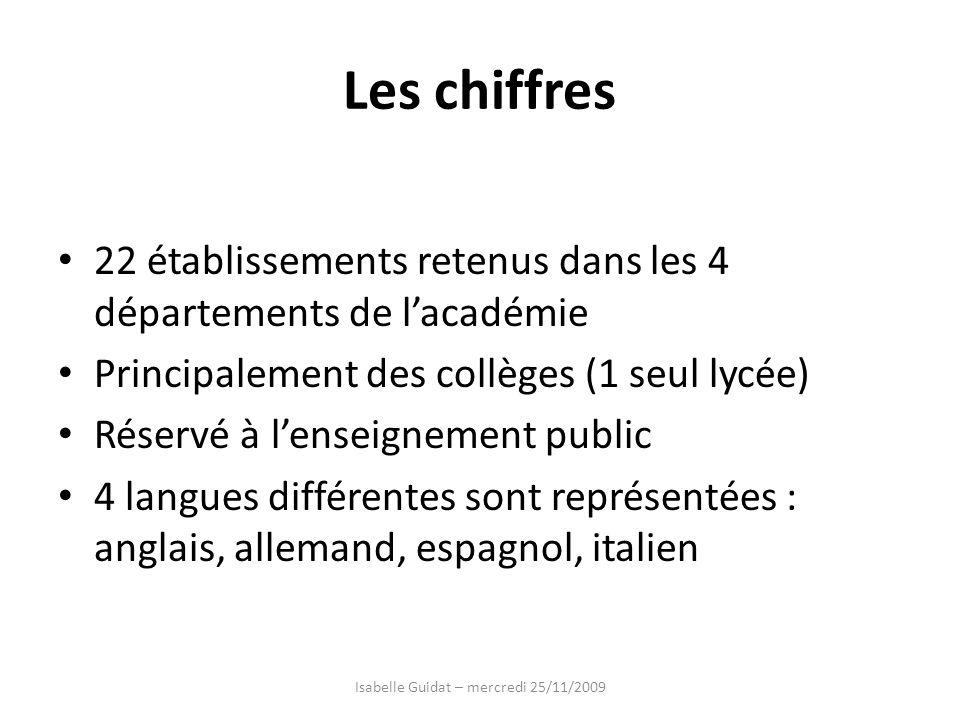 Les chiffres 22 établissements retenus dans les 4 départements de lacadémie Principalement des collèges (1 seul lycée) Réservé à lenseignement public