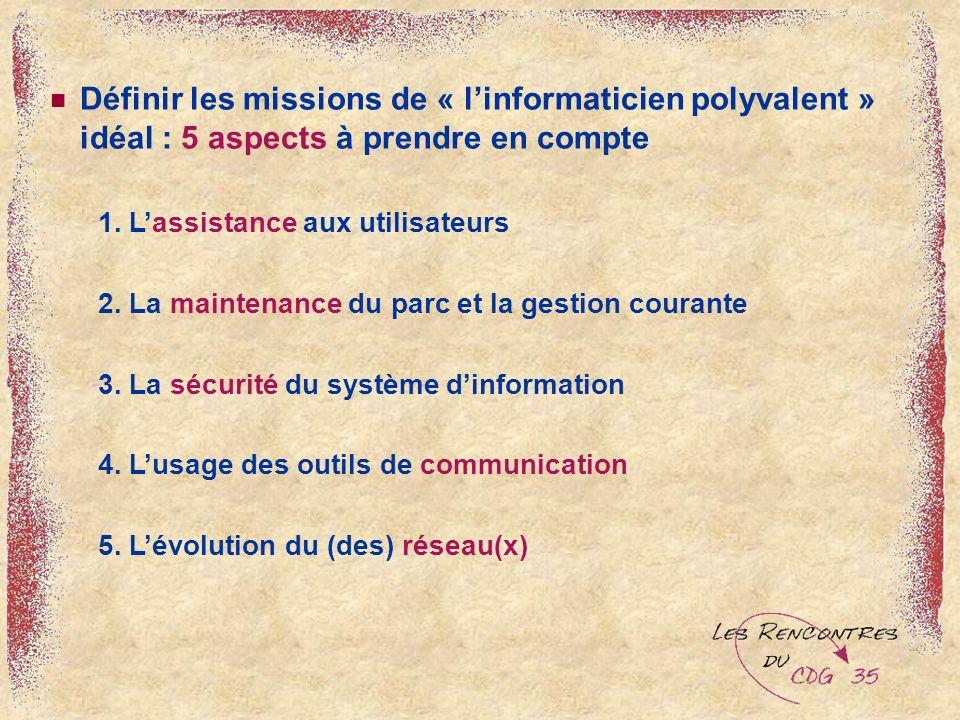 Définir les missions de « linformaticien polyvalent » idéal : 5 aspects à prendre en compte 1.