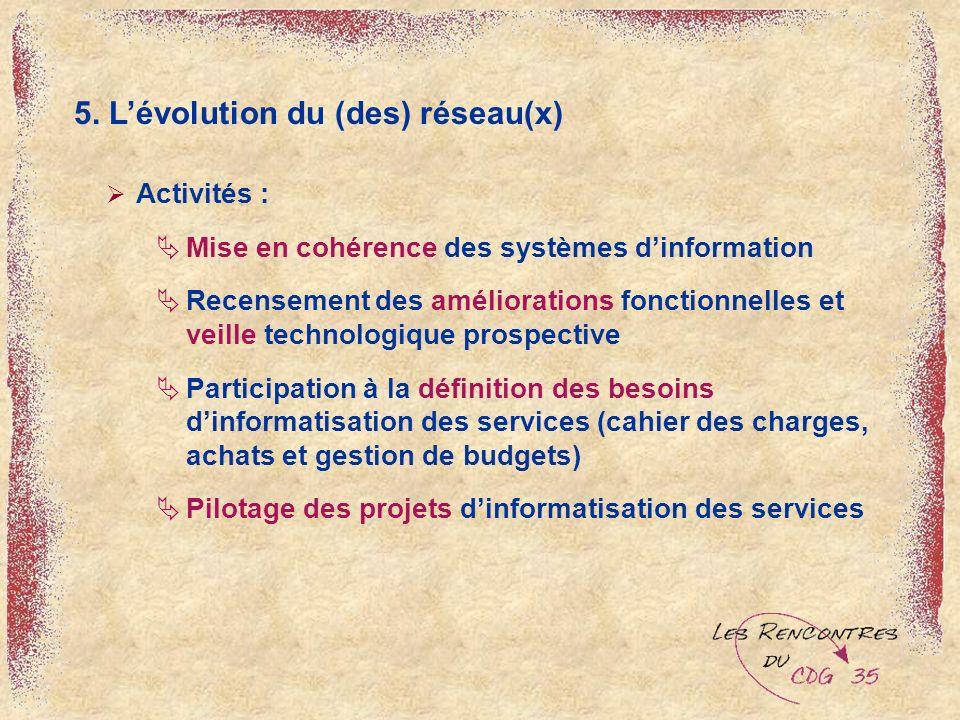 5. Lévolution du (des) réseau(x) Activités : Mise en cohérence des systèmes dinformation Recensement des améliorations fonctionnelles et veille techno
