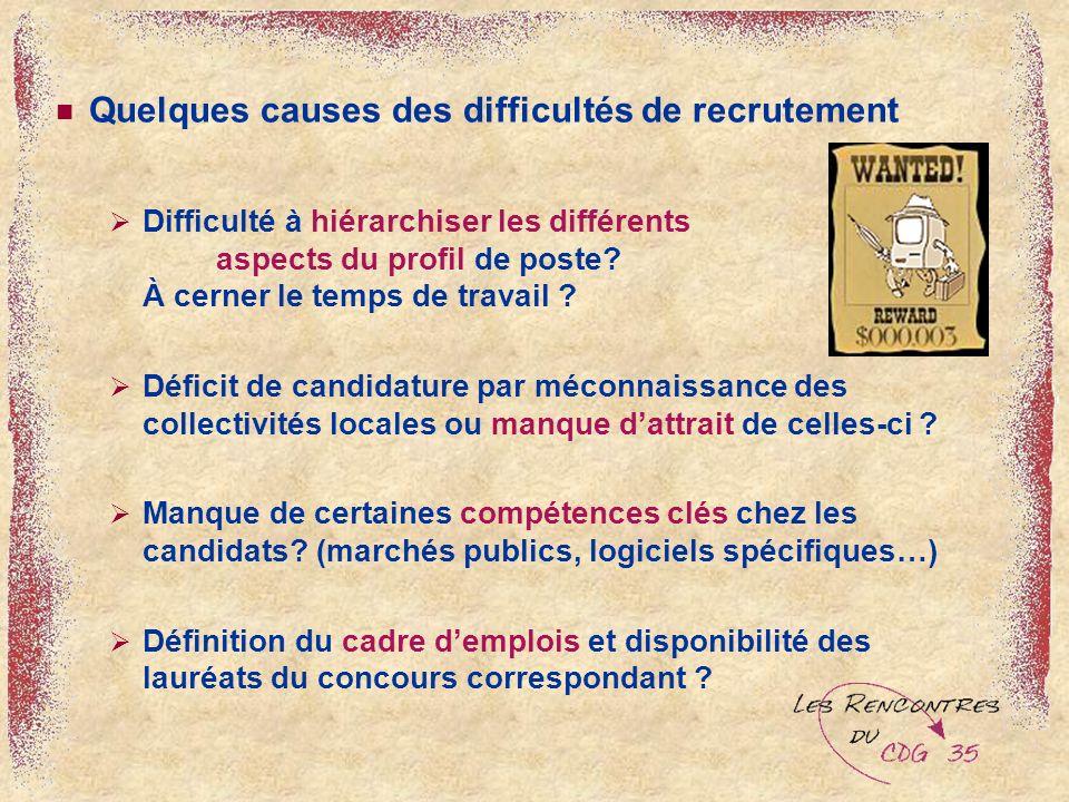 Quelques causes des difficultés de recrutement Difficulté à hiérarchiser les différents aspects du profil de poste.