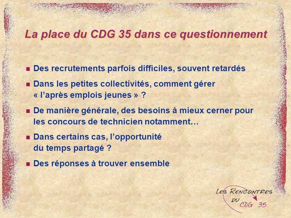 La place du CDG 35 dans ce questionnement n Des recrutements parfois difficiles, souvent retardés n Dans les petites collectivités, comment gérer « laprès emplois jeunes » .