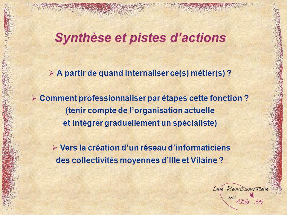 Synthèse et pistes dactions A partir de quand internaliser ce(s) métier(s) .