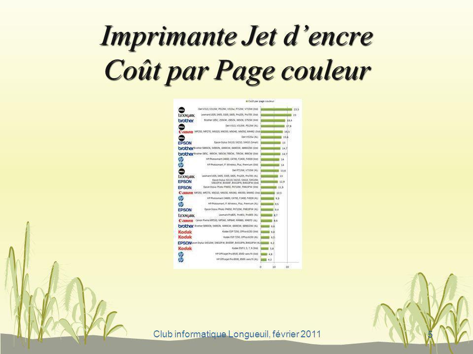 Club informatique Longueuil, février 2011 Imprimante Jet dencre Coût par Page couleur 5
