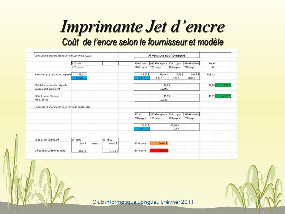 Club informatique Longueuil, février 2011 Imprimante Jet dencre Coût de lencre selon le fournisseur et modèle 6