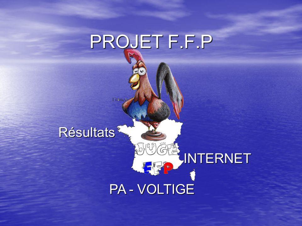 Résultats INTERNET PA - VOLTIGE PROJET F.F.P