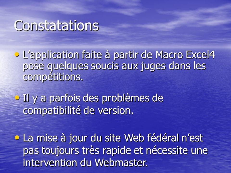 Constatations Lapplication faite à partir de Macro Excel4 pose quelques soucis aux juges dans les compétitions.
