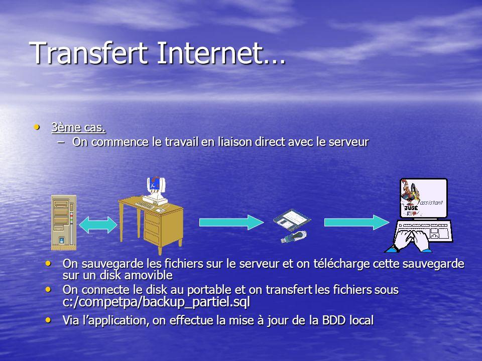 Transfert Internet… 3ème cas. 3ème cas.