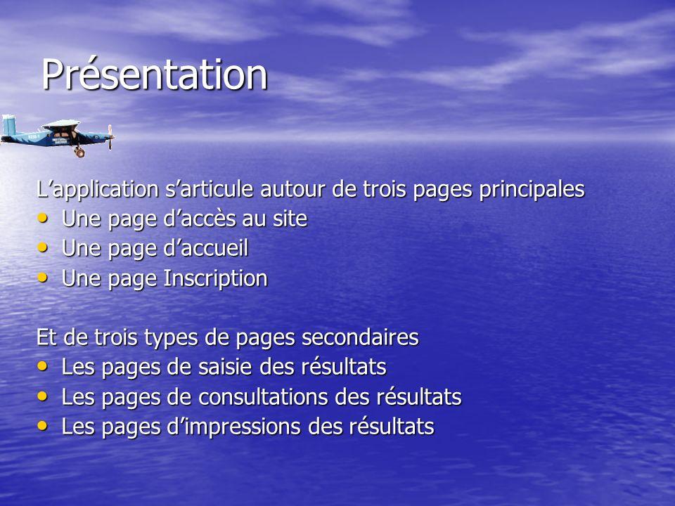 Sauvegarde LOCAL et DISTANTE Sur la page daccueil de lapplication (ou sur la page inscription), Sur la page daccueil de lapplication (ou sur la page inscription), Cliquez sur le lien : Cliquez sur le lien : –Sauvegarde des fichiers en cours En local le fichier backup_partiel.sql sera sauvegardé dans le répertoire : c:/competpa/ En local le fichier backup_partiel.sql sera sauvegardé dans le répertoire : c:/competpa/