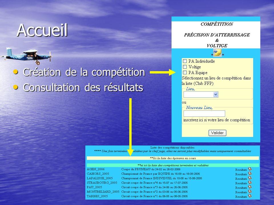 Accueil Création de la compétition Création de la compétition Consultation des résultats Consultation des résultats