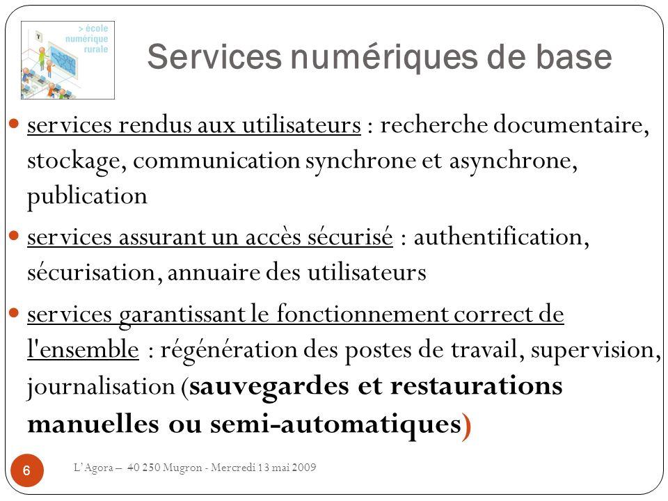 Services numériques de base LAgora – 40 250 Mugron - Mercredi 13 mai 2009 6 services rendus aux utilisateurs : recherche documentaire, stockage, commu