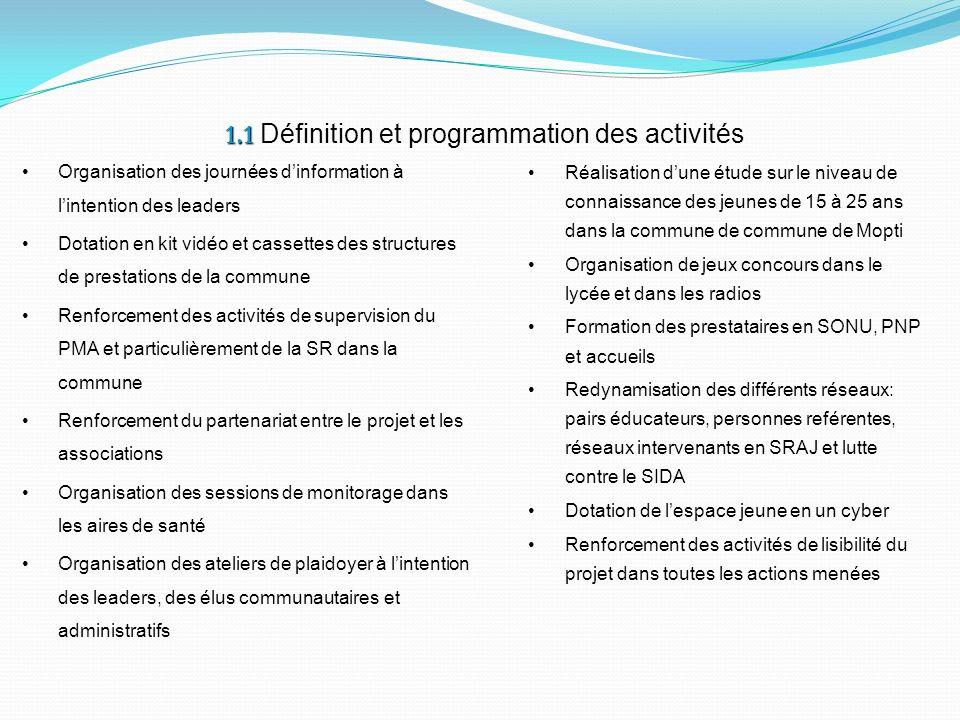 1.1 1.1 Définition et programmation des activités Organisation des journées dinformation à lintention des leaders Dotation en kit vidéo et cassettes d