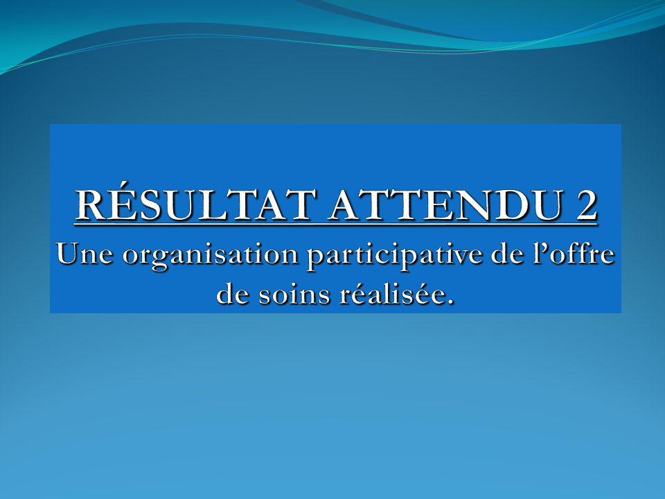 RÉSULTAT ATTENDU 2 Une organisation participative de loffre de soins réalisée.