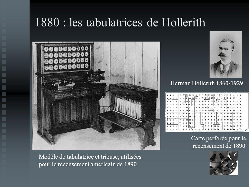 1880 : les tabulatrices de Hollerith Modèle de tabulatrice et trieuse, utilisées pour le recensement américain de 1890 Carte perforée pour le recensem