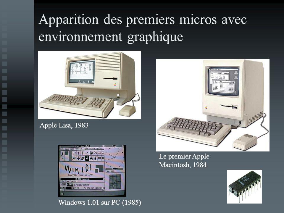 Apparition des premiers micros avec environnement graphique Le premier Apple Macintosh, 1984 Apple Lisa, 1983 Windows 1.01 sur PC (1985)