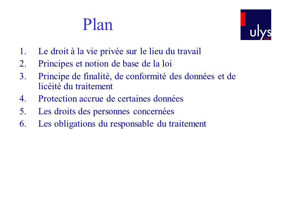 1.Le droit à la vie privée sur le lieu du travail 2.Principes et notion de base de la loi 3.Principe de finalité, de conformité des données et de licé