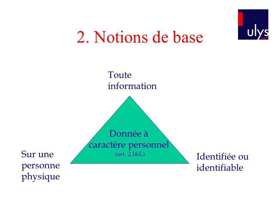 2. Notions de base Toute information Sur une personne physique Identifiée ou identifiable Donnée à caractère personnel (art. 2 I&L)