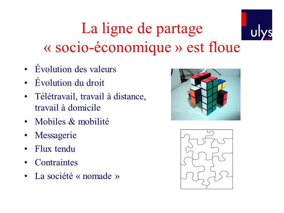 La ligne de partage « socio-économique » est floue Évolution des valeurs Évolution du droit Télétravail, travail à distance, travail à domicile Mobile