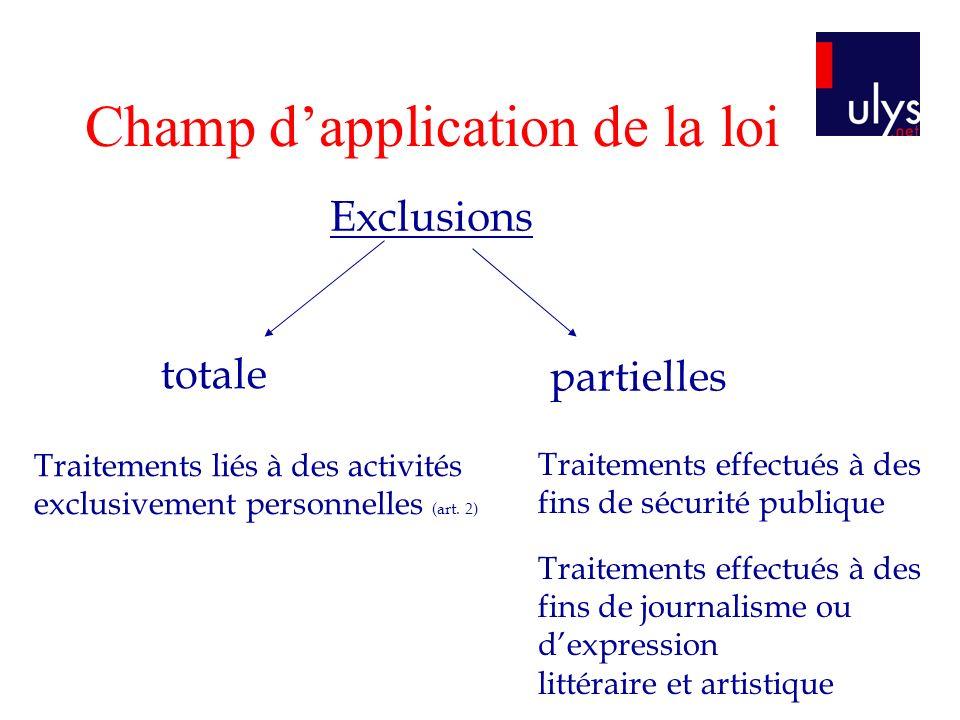 Champ dapplication de la loi Exclusions totale partielles Traitements liés à des activités exclusivement personnelles (art. 2) Traitements effectués à