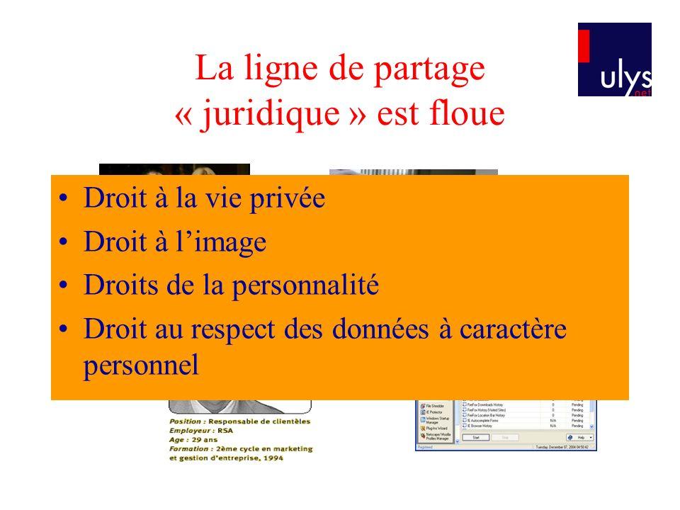 La ligne de partage « juridique » est floue Droit à la vie privée Droit à limage Droits de la personnalité Droit au respect des données à caractère pe