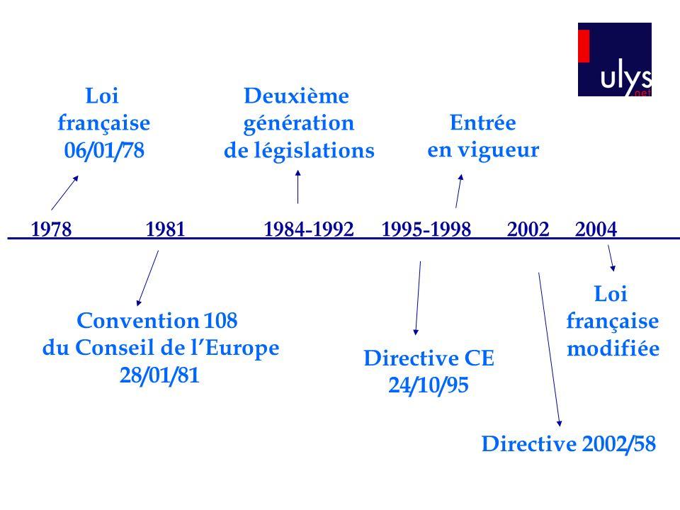 1978 1981 1984-1992 1995-199820022004 Loi française 06/01/78 Convention 108 du Conseil de lEurope 28/01/81 Deuxième génération de législations Directi