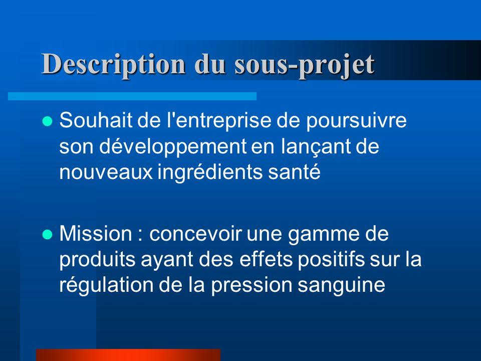 Description du sous-projet Souhait de l entreprise de poursuivre son développement en lançant de nouveaux ingrédients santé Mission : concevoir une gamme de produits ayant des effets positifs sur la régulation de la pression sanguine