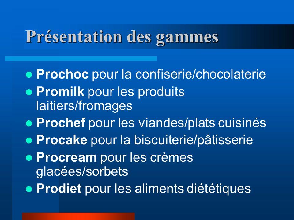 Présentation des gammes Prochoc pour la confiserie/chocolaterie Promilk pour les produits laitiers/fromages Prochef pour les viandes/plats cuisinés Procake pour la biscuiterie/pâtisserie Procream pour les crèmes glacées/sorbets Prodiet pour les aliments diététiques