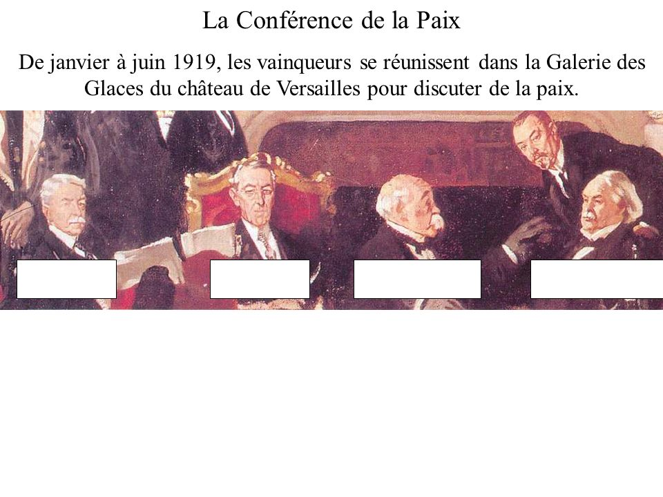 La Conférence de la Paix De janvier à juin 1919, les vainqueurs se réunissent dans la Galerie des Glaces du château de Versailles pour discuter de la