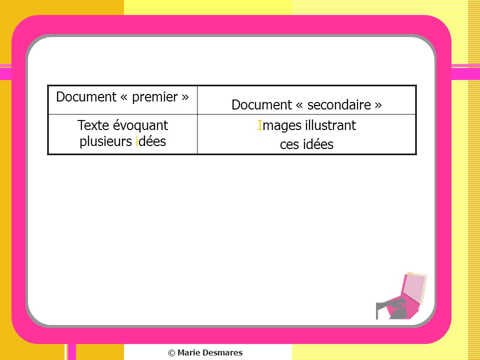 © Marie Desmares Document « premier » Document « secondaire » Texte évoquant plusieurs idées Images illustrant ces idées