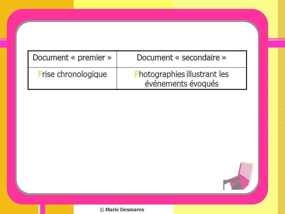 © Marie Desmares Document « premier »Document « secondaire » Frise chronologiquePhotographies illustrant les événements évoqués