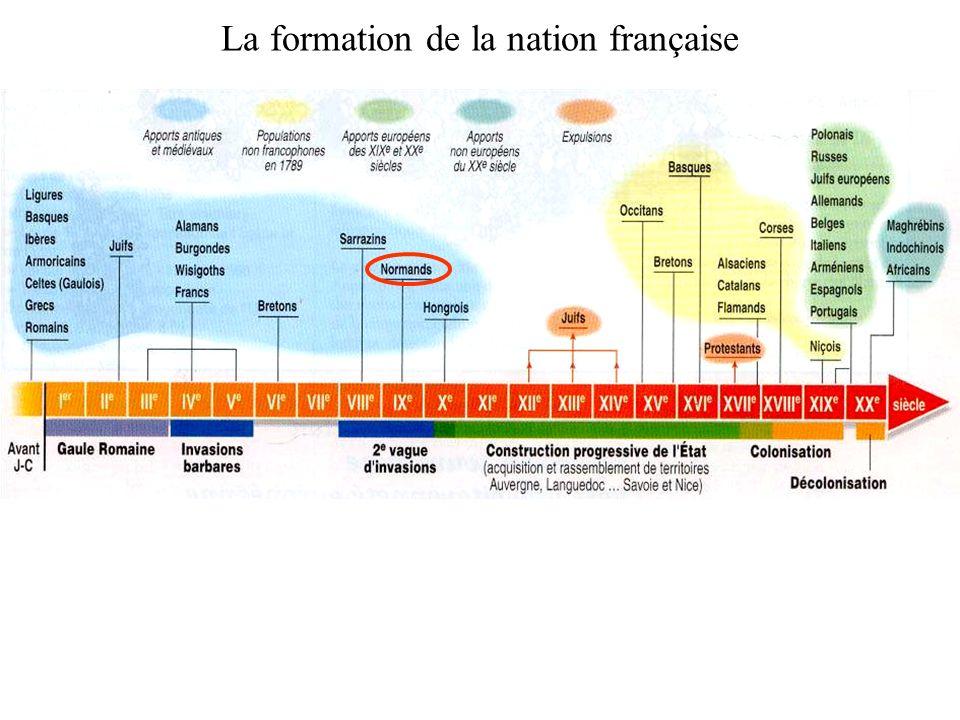 La formation de la nation française