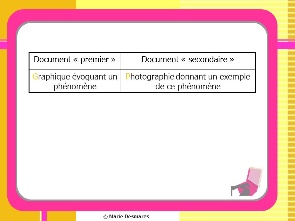 © Marie Desmares Document « premier »Document « secondaire » Graphique évoquant un phénomène Photographie donnant un exemple de ce phénomène
