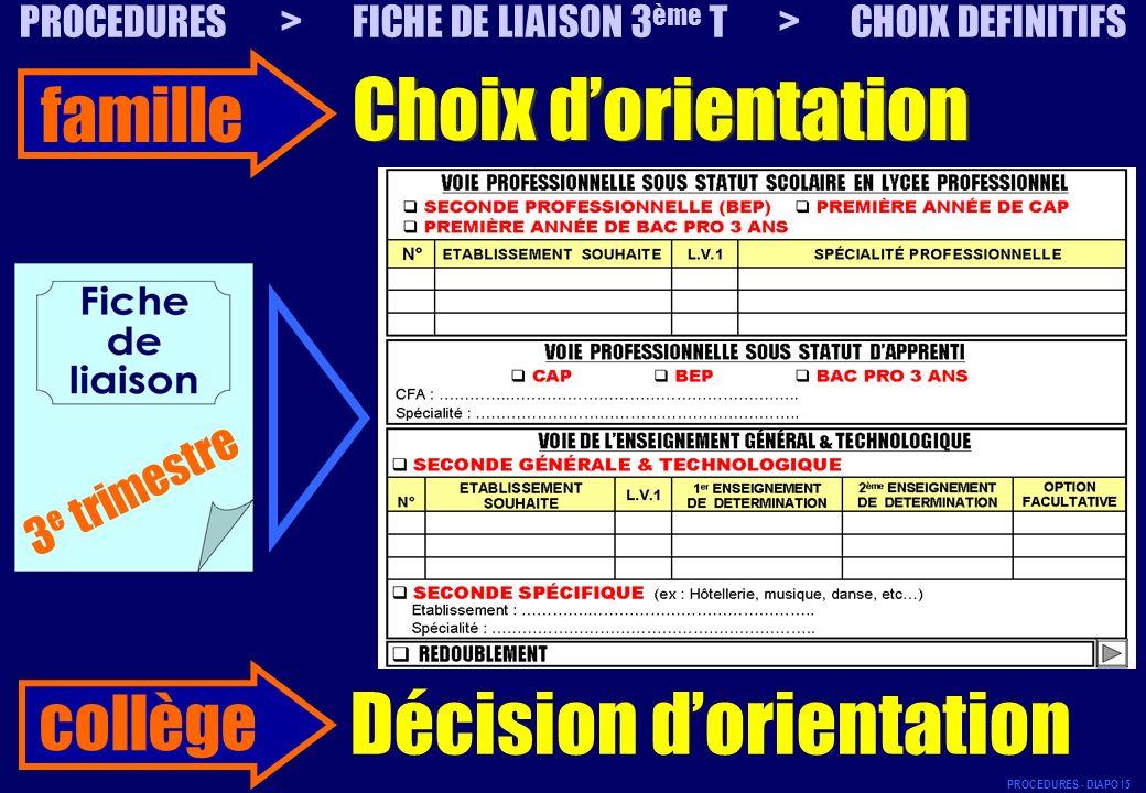 famille Choix dorientation PROCEDURES > FICHE DE LIAISON 3 ème T > CHOIX DEFINITIFS Décision dorientation 3 e trimestre collège PROCEDURES - DIAPO 15